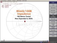 Coax RG6 Quad Shield 100m Plastic Spool, Foam Foil & Braid, Black